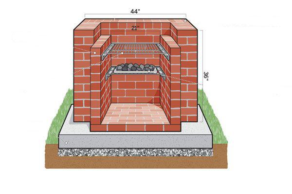 Размеры строения